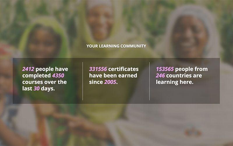 Global Health eLearning